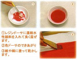 濃縮水性顔料で色ドーサ
